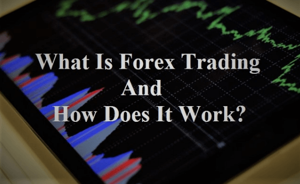 What is Forex Trading and How Does It Work in South Africa